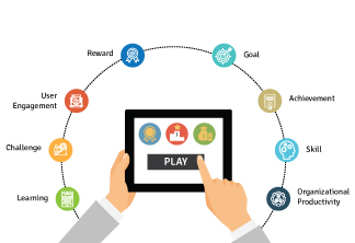 gamification in the workplace featured